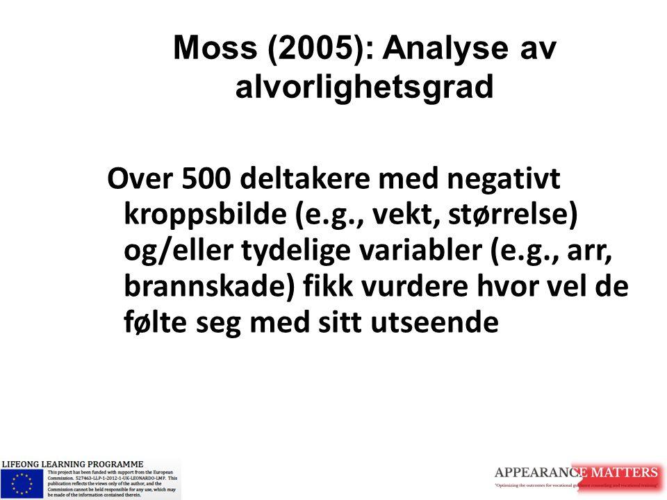 Moss (2005): Analyse av alvorlighetsgrad Halvparten av disse 500 vurderte seg selv hvor forskjellig de så ut fra såkalt normal Den andre halvparten ble vurdert av plastiske kirurger hvor forskjellig de så ut fra såkalt normal
