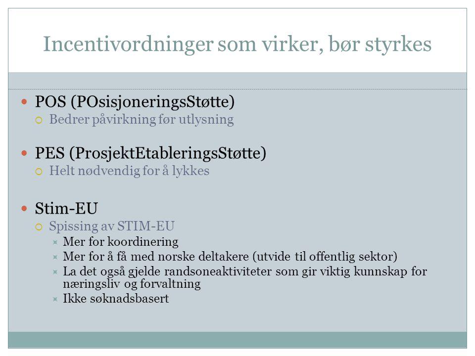 Incentivordninger som virker, bør styrkes POS (POsisjoneringsStøtte)  Bedrer påvirkning før utlysning PES (ProsjektEtableringsStøtte)  Helt nødvendig for å lykkes Stim-EU  Spissing av STIM-EU  Mer for koordinering  Mer for å få med norske deltakere (utvide til offentlig sektor)  La det også gjelde randsoneaktiviteter som gir viktig kunnskap for næringsliv og forvaltning  Ikke søknadsbasert