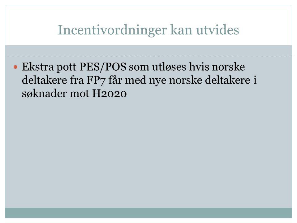 Incentivordninger kan utvides Ekstra pott PES/POS som utløses hvis norske deltakere fra FP7 får med nye norske deltakere i søknader mot H2020