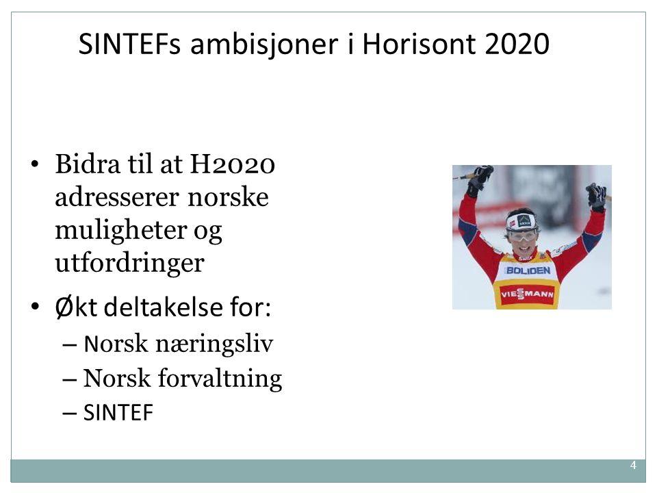SINTEFs ambisjoner i Horisont 2020 4 Bidra til at H2020 adresserer norske muligheter og utfordringer Økt deltakelse for: – N orsk næringsliv – Norsk forvaltning – SINTEF