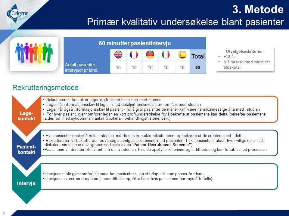 3. Metode Primær kvalitativ undersøkelse blant pasienter 6 Utvelgelseskriterier +18 år Må ha MM med minst ett tilbakefall Utvelgelseskriterier +18 år