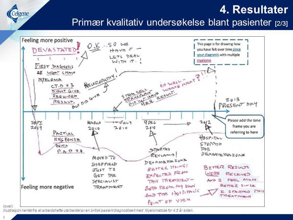 Burden of Relapse Various patient diagrams 9