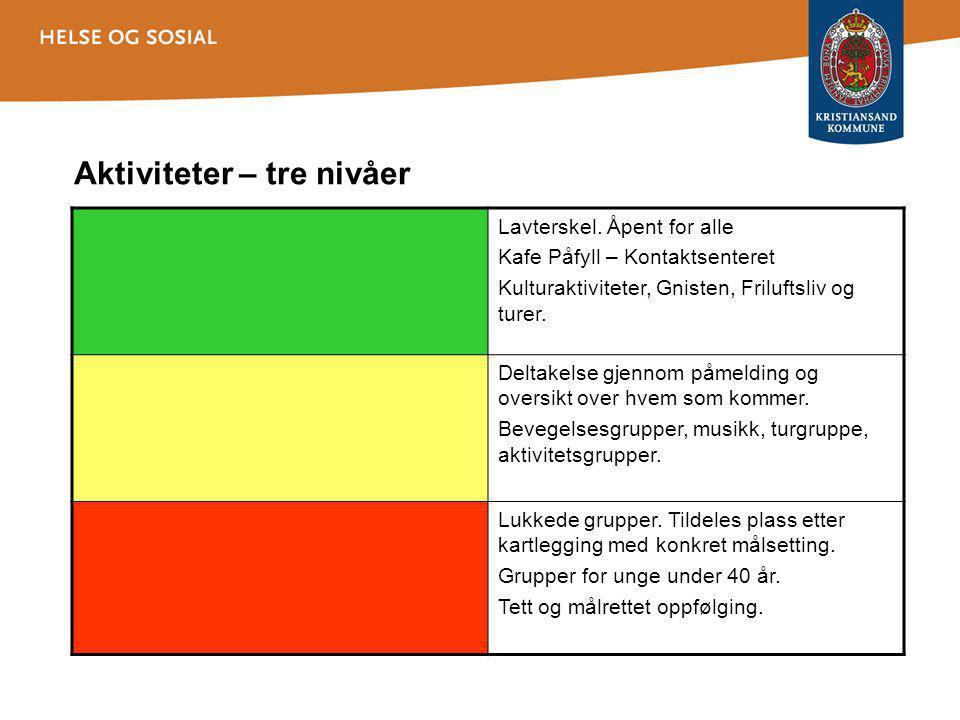 Aktiviteter – tre nivåer Lavterskel.