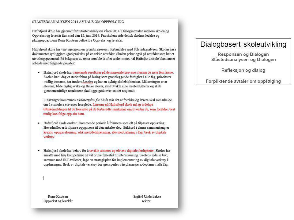 Dialogbasert skoleutvikling Responsen og Dialogen Ståstedsanalysen og Dialogen Refleksjon og dialog Forpliktende avtaler om oppfølging