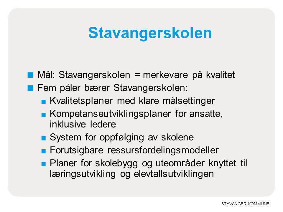 STAVANGER KOMMUNE Stavangerskolen ■ Mål: Stavangerskolen = merkevare på kvalitet ■ Fem påler bærer Stavangerskolen: ■ Kvalitetsplaner med klare målset