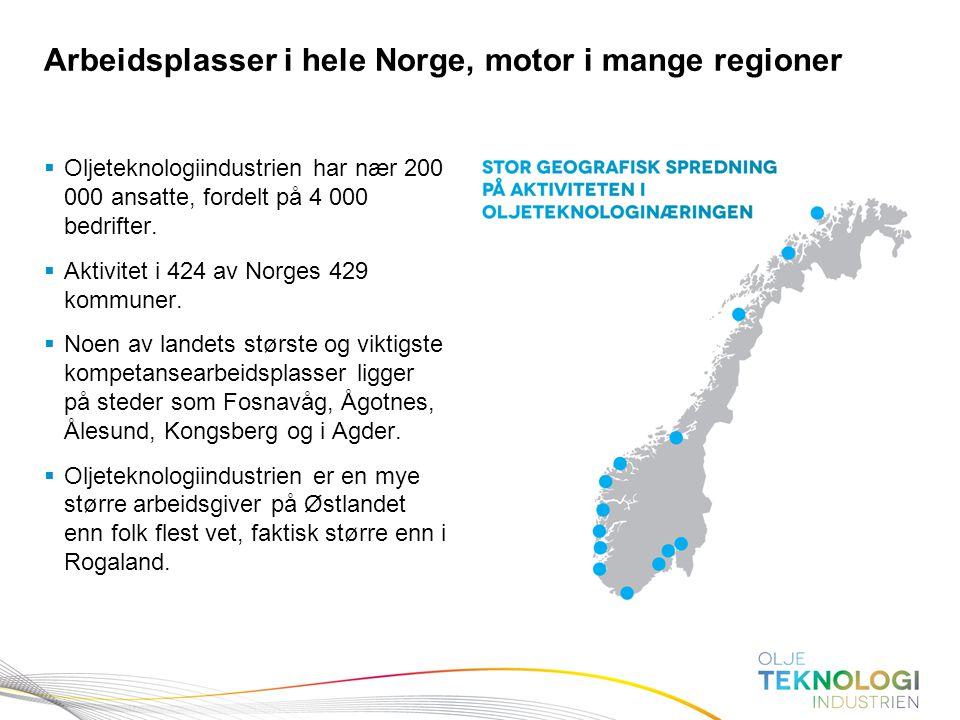 15 Norges Bank Pengepolitikk  Oljeteknologiindustrien har nær 200 000 ansatte, fordelt på 4 000 bedrifter.  Aktivitet i 424 av Norges 429 kommuner.