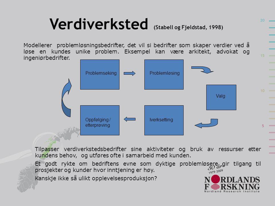 Verdinettverk (Stabell og Fjeldstad, 1998) Modellerer nettverksbedrifter som skaper verdi ved å kople sammen kunder som er, eller som ønsker å være, avhengig av hverandre Opplevelsesbasert reiseliv Aktiviteter og opplevelser ServeringTransportOvernatting