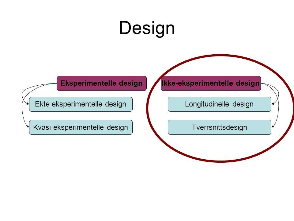Design Eksperimentelle design Ekte eksperimentelle design Kvasi-eksperimentelle design Ikke-eksperimentelle design Longitudinelle design Tverrsnittsde