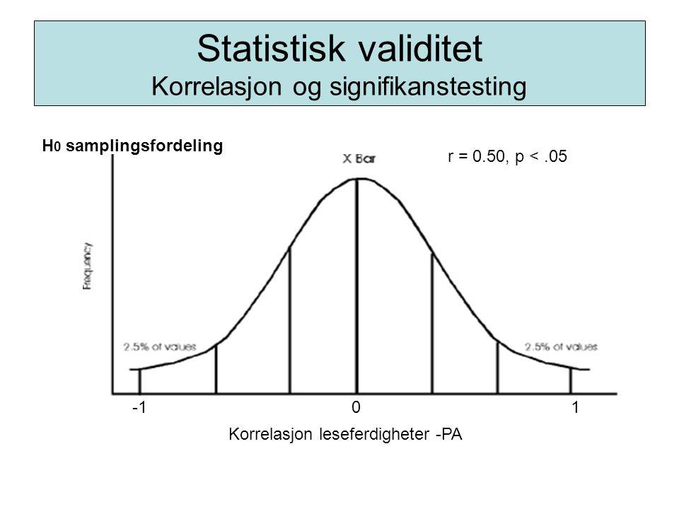 Korrelasjon leseferdigheter -PA r = 0.50, p <.05 H 0 samplingsfordeling 01