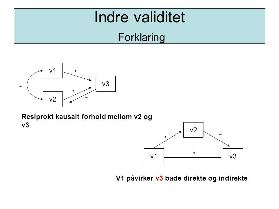 Indre validitet Forklaring v1 v2 v3 v1 v2 V1 påvirker v3 både direkte og indirekte Resiprokt kausalt forhold mellom v2 og v3 * * * * * * *