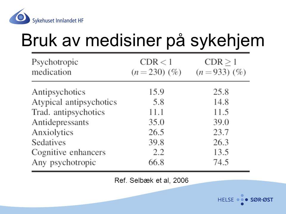 Bruk av medisiner på sykehjem Ref. Selbæk et al, 2006