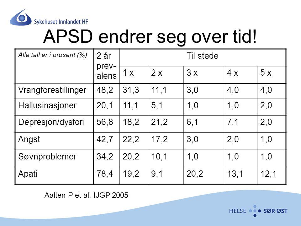 APSD endrer seg over tid! Alle tall er i prosent (%) 2 år prev- alens Til stede 1 x2 x3 x4 x5 x Vrangforestillinger48,231,311,13,04,0 Hallusinasjoner2
