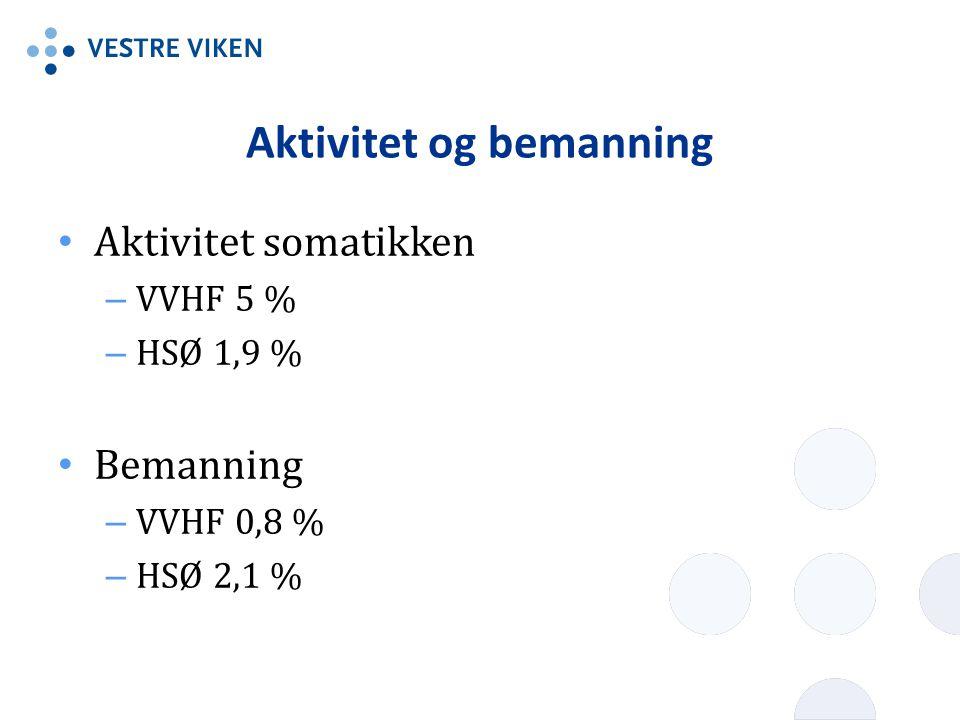 Aktivitet og bemanning Aktivitet somatikken – VVHF 5 % – HSØ 1,9 % Bemanning – VVHF 0,8 % – HSØ 2,1 %