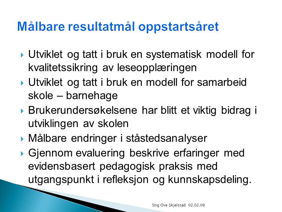 Stig Ove Skjelstad 02.02.09  Utviklet og tatt i bruk en systematisk modell for kvalitetssikring av leseopplæringen  Utviklet og tatt i bruk en model
