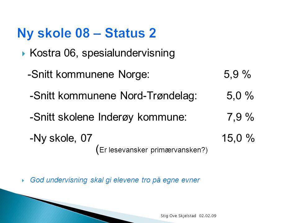 Stig Ove Skjelstad 02.02.09  Kostra 06, spesialundervisning -Snitt kommunene Norge: 5,9 % -Snitt kommunene Nord-Trøndelag:5,0 % -Snitt skolene Inderø