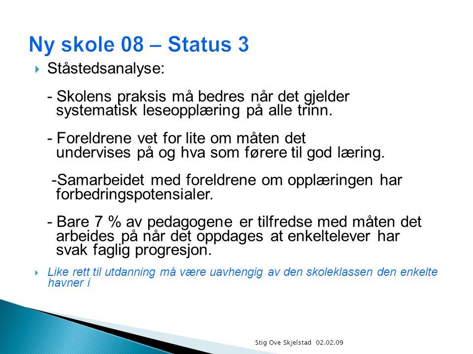Stig Ove Skjelstad 02.02.09  Ståstedsanalyse: - Skolens praksis må bedres når det gjelder systematisk leseopplæring på alle trinn. - Foreldrene vet f