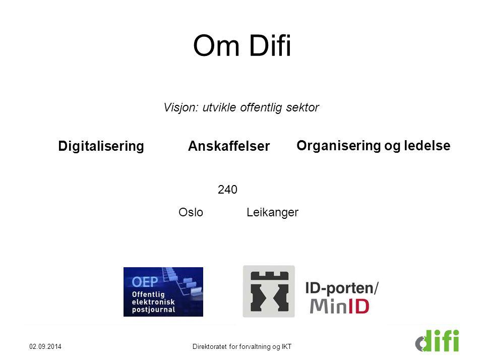 Om Difi Visjon: utvikle offentlig sektor DigitaliseringAnskaffelser Organisering og ledelse OsloLeikanger 240 02.09.2014Direktoratet for forvaltning og IKT