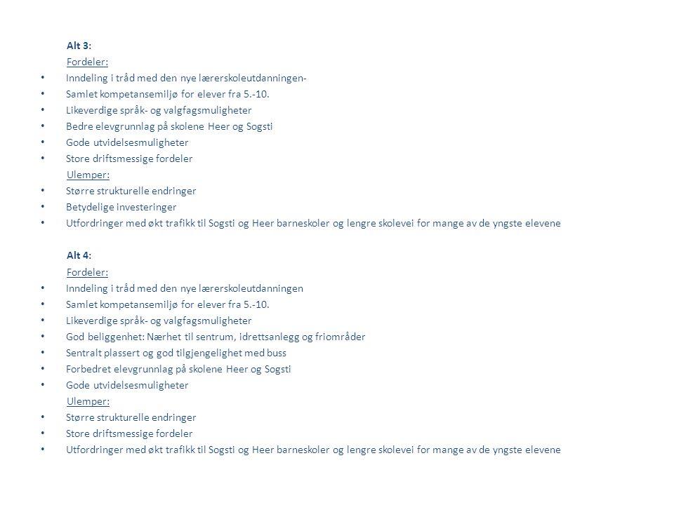 Alt 3: Fordeler: Inndeling i tråd med den nye lærerskoleutdanningen- Samlet kompetansemiljø for elever fra 5.-10.