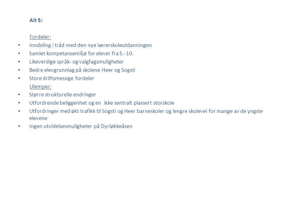 Alt 5: Fordeler: Inndeling i tråd med den nye lærerskoleutdanningen Samlet kompetansemiljø for elever fra 5.-10.