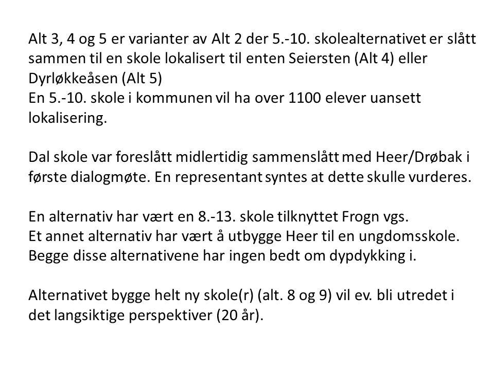 Ungdomsskole på Seiersten I prosessen har det innkommet forslag om utbygging av Seiersten til å omfatte en ungdomsskole.
