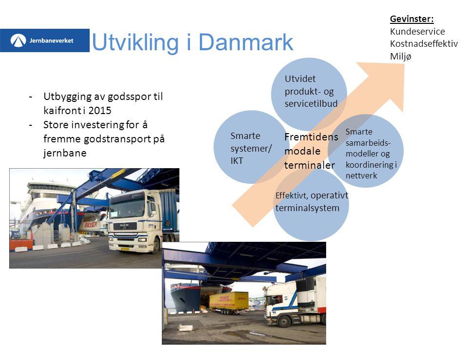 Utvikling i Danmark Gevinster: Kundeservice Kostnadseffektiv Miljø Smarte samarbeids- modeller og koordinering i nettverk Effektivt, operativt termina