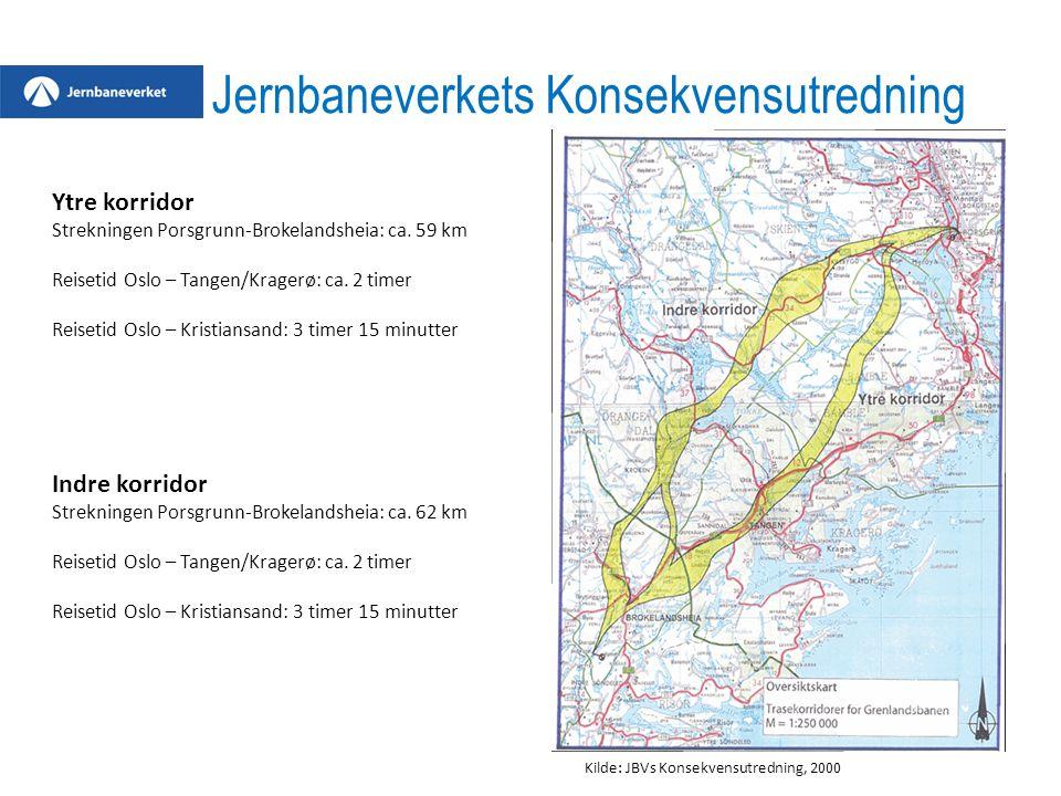 Jernbaneverkets Konsekvensutredning Kilde: JBVs Konsekvensutredning, 2000 Ytre korridor Strekningen Porsgrunn-Brokelandsheia: ca. 59 km Reisetid Oslo
