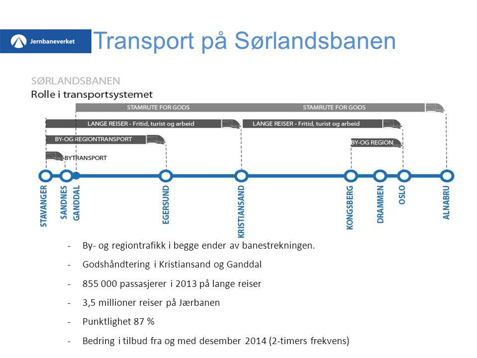 Transport på Sørlandsbanen -By- og regiontrafikk i begge ender av banestrekningen. -Godshåndtering i Kristiansand og Ganddal -855 000 passasjerer i 20