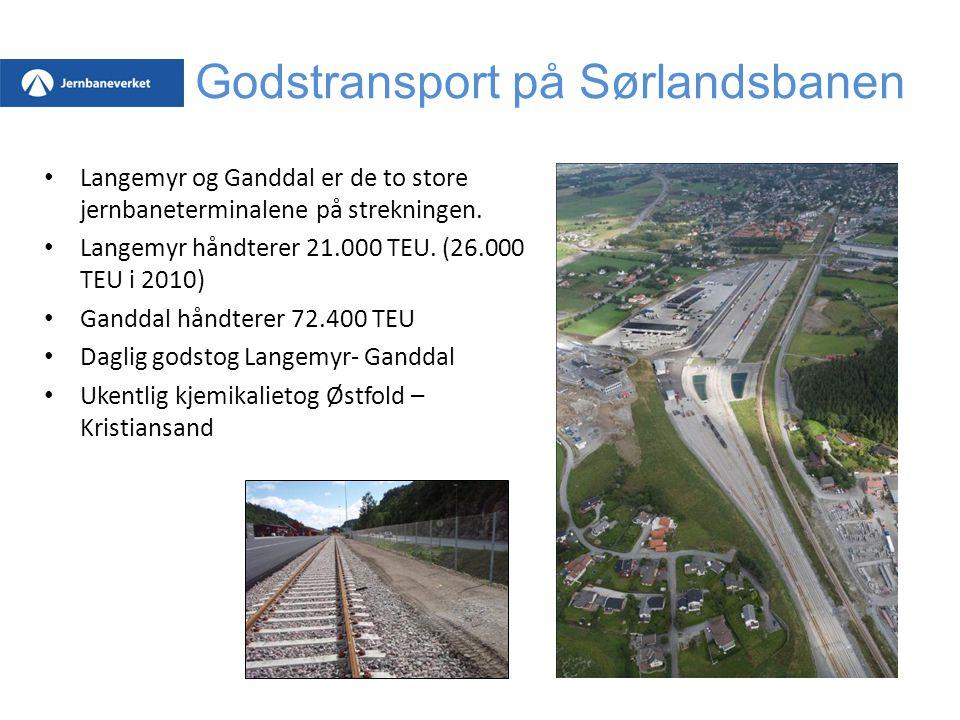Godstransport på Sørlandsbanen Langemyr og Ganddal er de to store jernbaneterminalene på strekningen. Langemyr håndterer 21.000 TEU. (26.000 TEU i 201