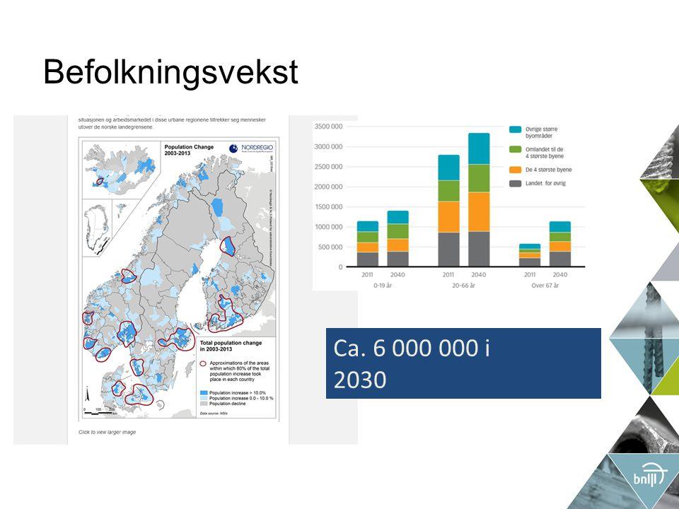 Befolkningsvekst Ca. 6 000 000 i 2030