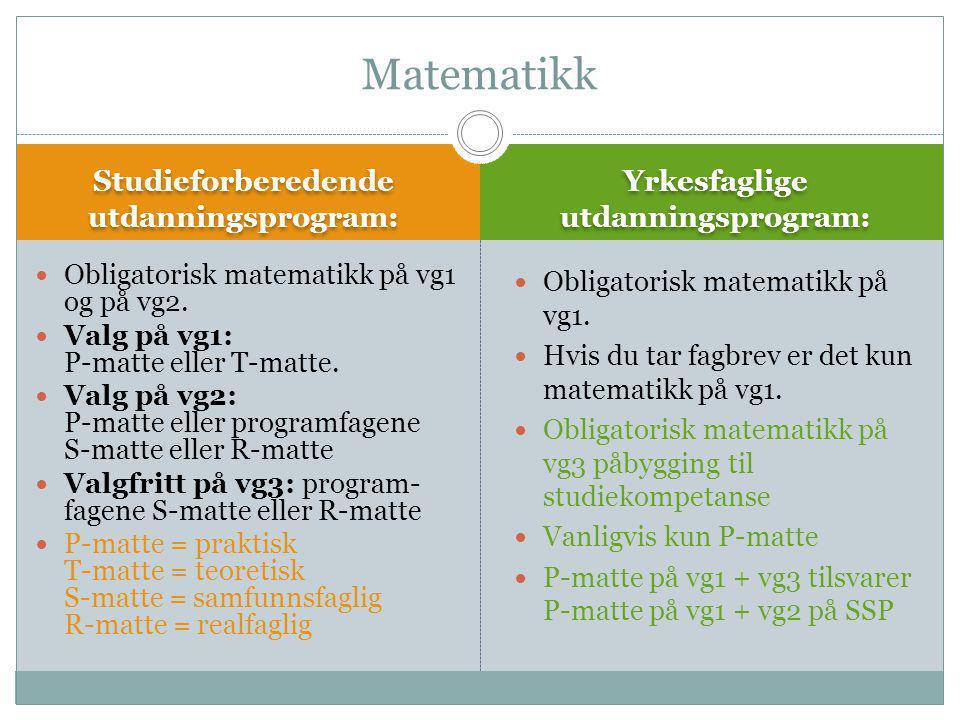 Studieforberedende utdanningsprogram: Yrkesfaglige utdanningsprogram: Obligatorisk matematikk på vg1 og på vg2. Valg på vg1: P-matte eller T-matte. Va