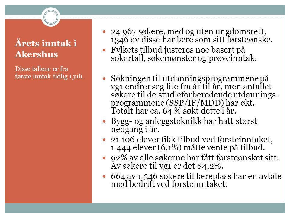 Årets inntak i Akershus Disse tallene er fra første inntak tidlig i juli. 24 967 søkere, med og uten ungdomsrett, 1346 av disse har lære som sitt førs
