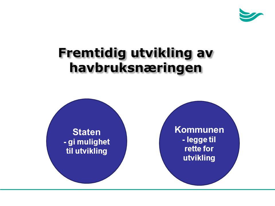 Fremtidig utvikling av havbruksnæringen Staten - gi mulighet til utvikling Kommunen - legge til rette for utvikling