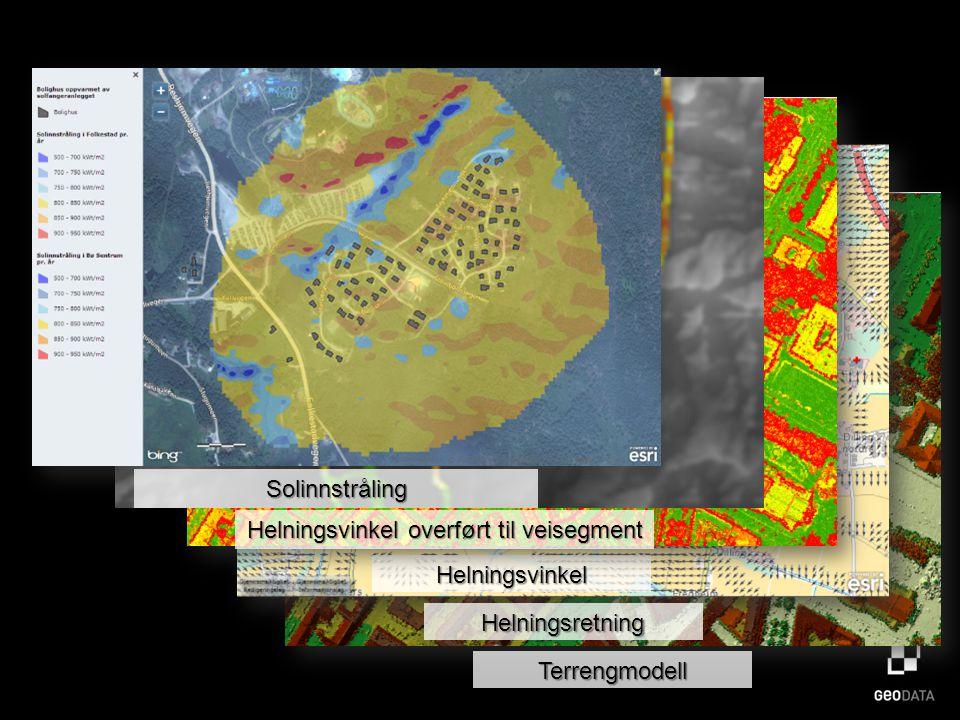 Terrengmodell Helningsretning Helningsvinkel Helningsvinkel overført til veisegment Solinnstråling