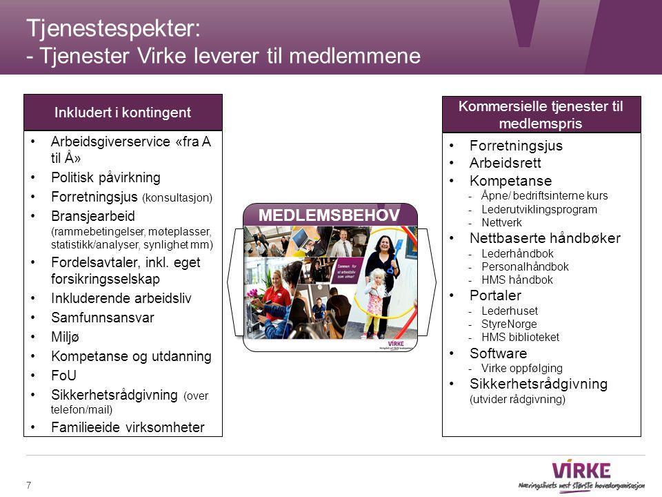 Tjenestespekter: - Tjenester Virke leverer til medlemmene 7 Inkludert i kontingent Arbeidsgiverservice «fra A til Å» Politisk påvirkning Forretningsju