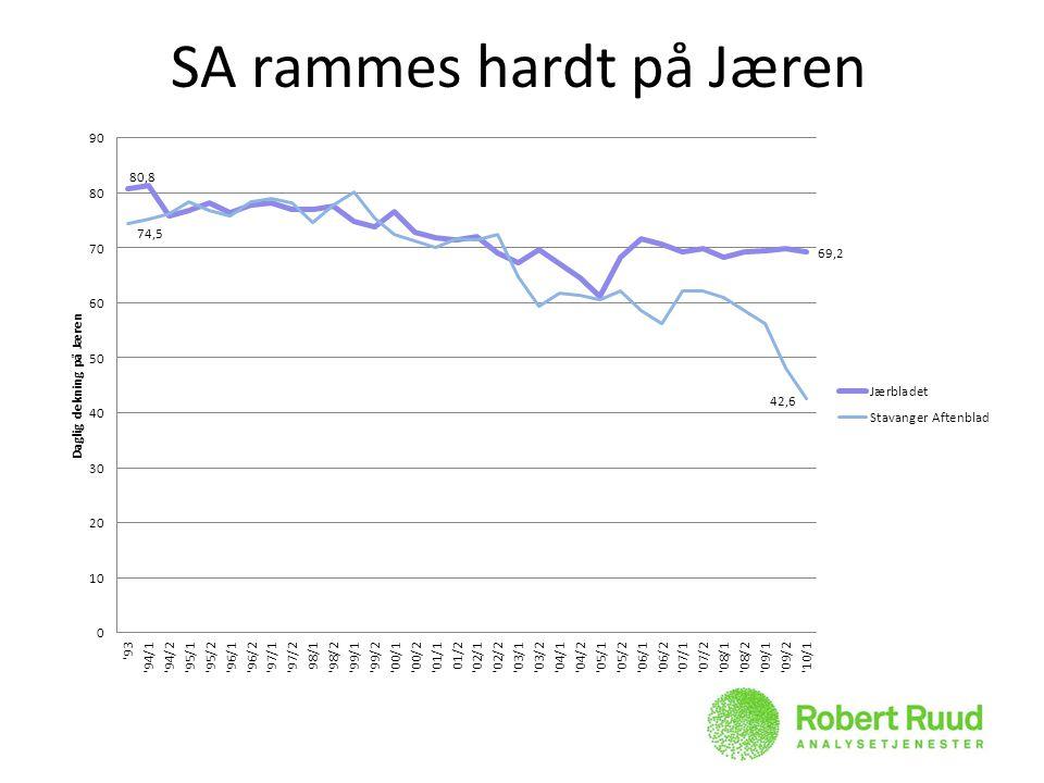 SA rammes hardt på Jæren