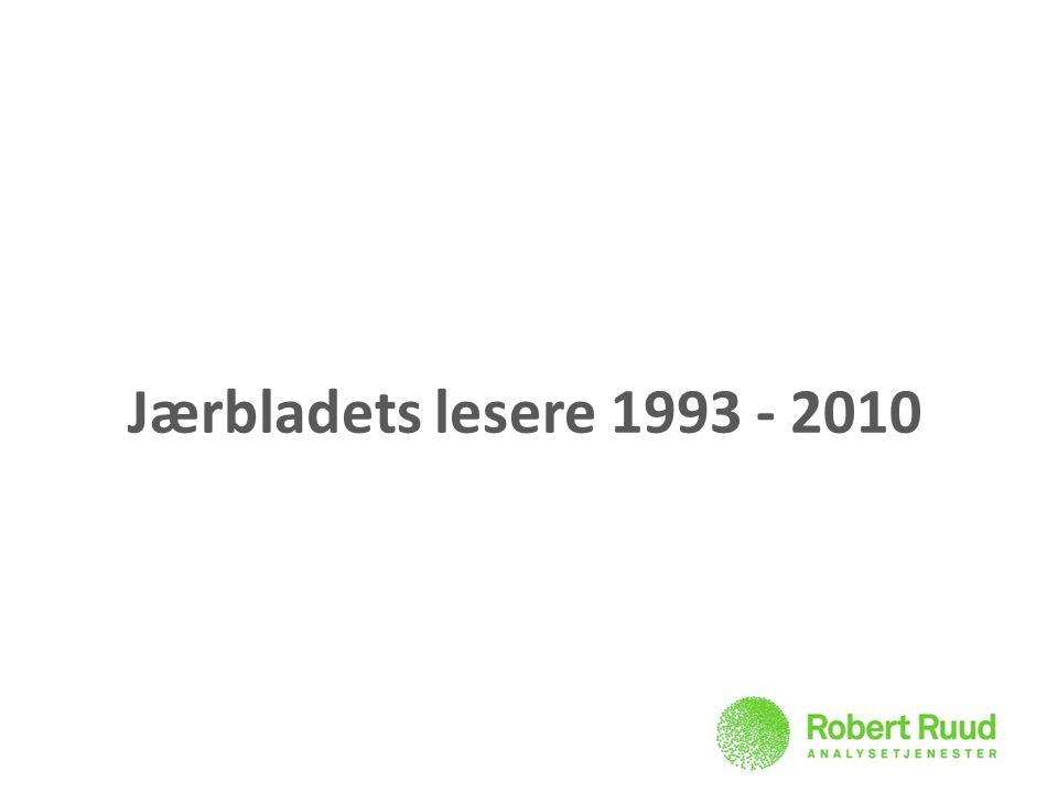 Jærbladets lesere 1993 - 2010