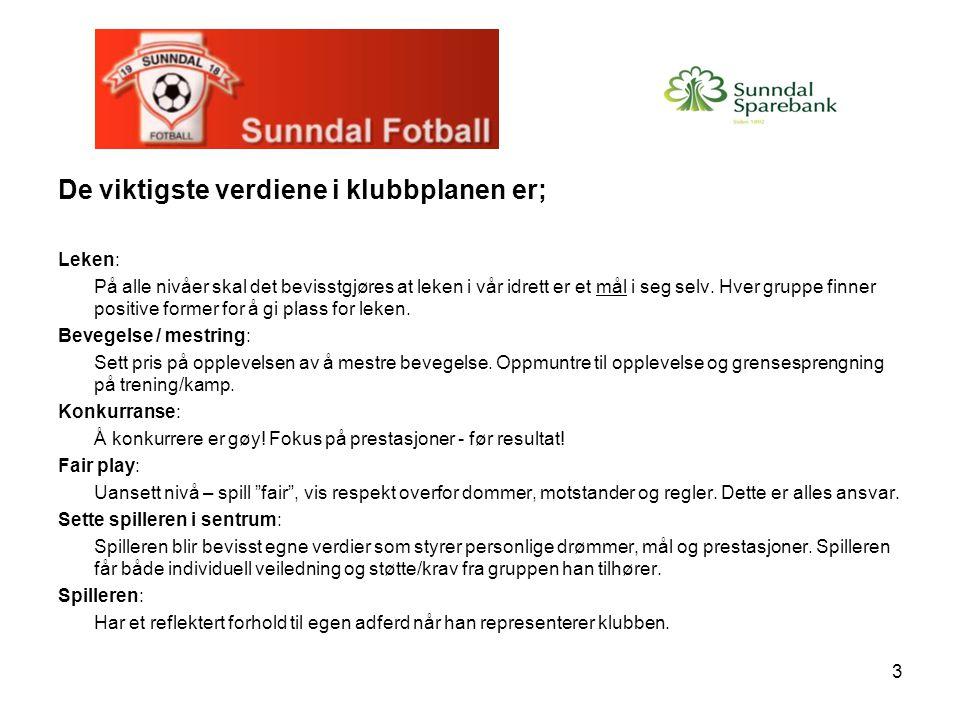 4 Overordnede målsetting: FLEST MULIG – LENGST MULIG Sunndal Fotball skal gi et tilbud til alle som ønsker å spille fotball, og stimulere flest mulig til å spille fotball.