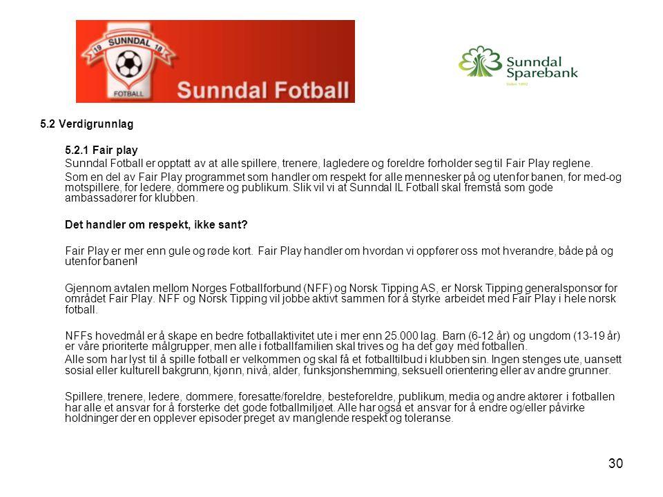 30 5.2 Verdigrunnlag 5.2.1 Fair play Sunndal Fotball er opptatt av at alle spillere, trenere, lagledere og foreldre forholder seg til Fair Play reglen