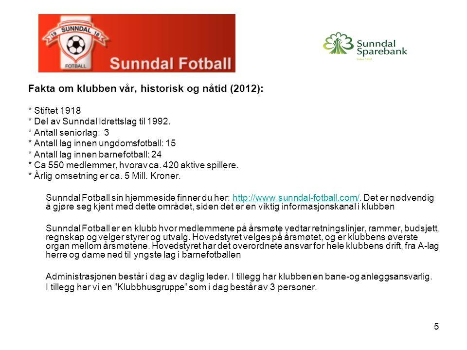 5 Fakta om klubben vår, historisk og nåtid (2012): * Stiftet 1918 * Del av Sunndal Idrettslag til 1992.