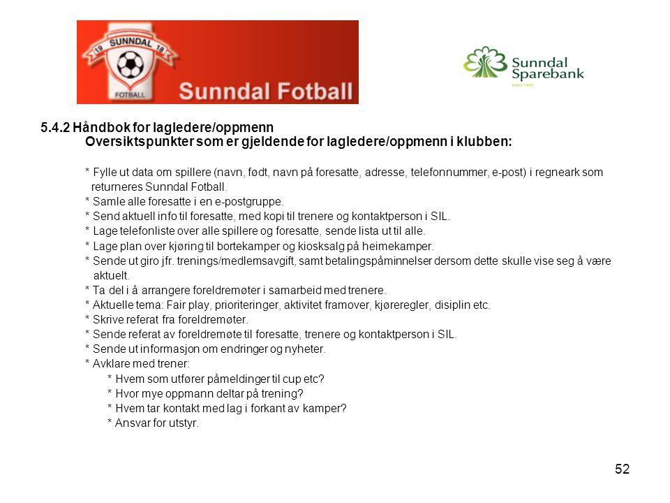 52 5.4.2 Håndbok for lagledere/oppmenn Oversiktspunkter som er gjeldende for lagledere/oppmenn i klubben: * Fylle ut data om spillere (navn, født, navn på foresatte, adresse, telefonnummer, e-post) i regneark som returneres Sunndal Fotball.