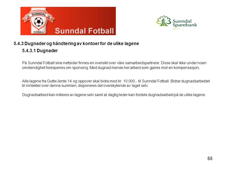 55 5.4.3 Dugnader og håndtering av kontoer for de ulike lagene 5.4.3.1 Dugnader På Sunndal Fotball sine nettsider finnes en oversikt over våre samarbeidspartnere.