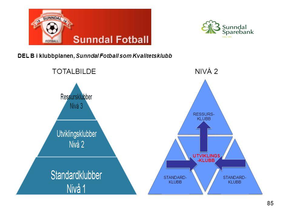 85 DEL B i klubbplanen, Sunndal Fotball som Kvalitetsklubb TOTALBILDENIVÅ 2 STANDARD- KLUBB UTVIKLINGS -KLUBB RESSURS- KLUBB
