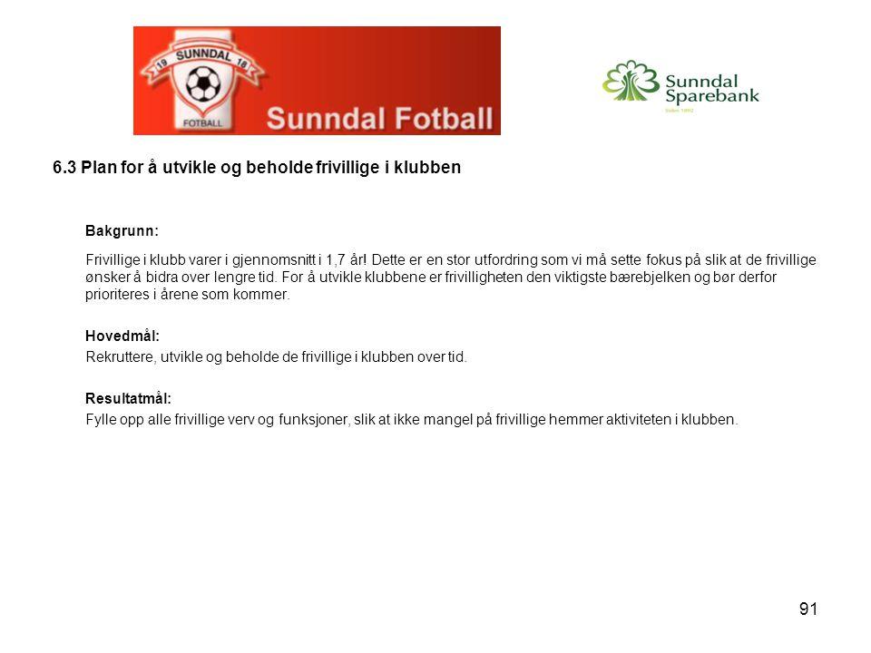 91 6.3 Plan for å utvikle og beholde frivillige i klubben Bakgrunn: Frivillige i klubb varer i gjennomsnitt i 1,7 år.