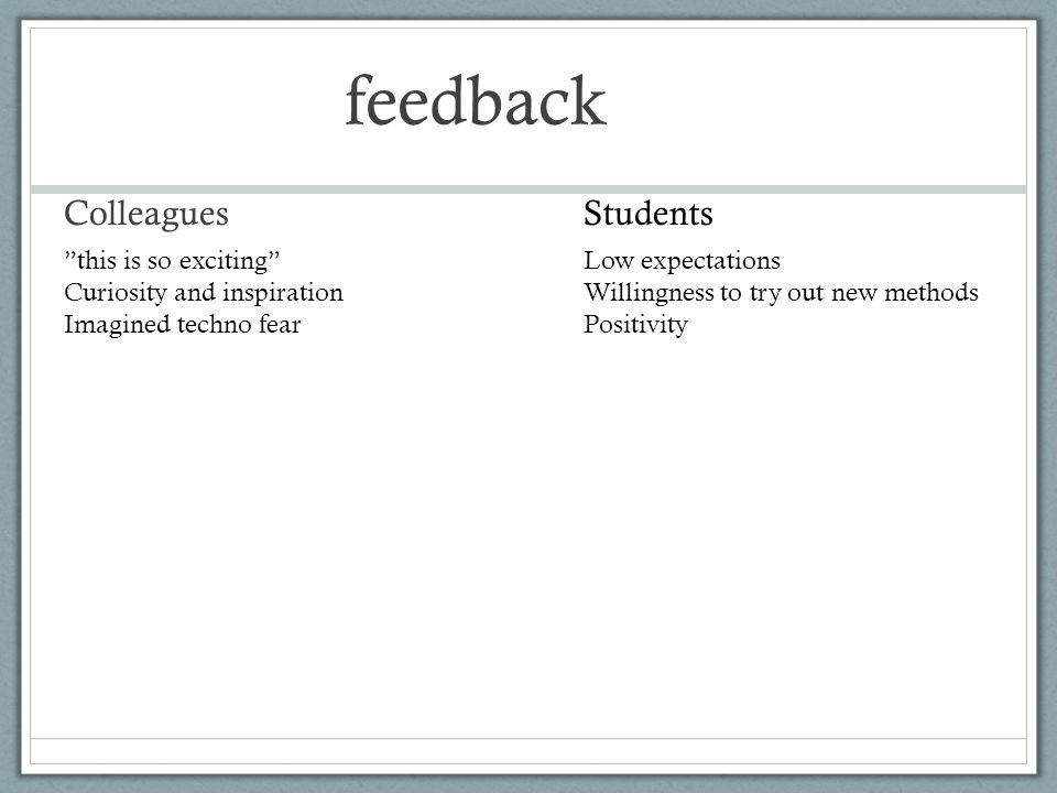 "feedback ColleaguesStudents Low expectations Willingness to try out new methods Positivity ""this is so exciting"" Curiosity and inspiration Imagined te"