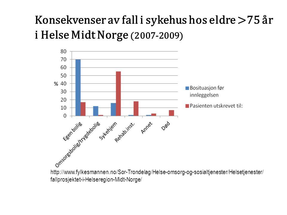 Konsekvenser av fall i sykehus hos eldre >75 år i Helse Midt Norge (2007-2009) http://www.fylkesmannen.no/Sor-Trondelag/Helse-omsorg-og-sosialtjeneste