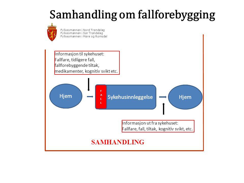 Samhandling om fallforebygging Fylkesmannen i Nord Trøndelag Fylkesmannen i Sør Trøndelag Fylkesmannen i Møre og Romsdal Sykehusinnleggelse Hjem Infor