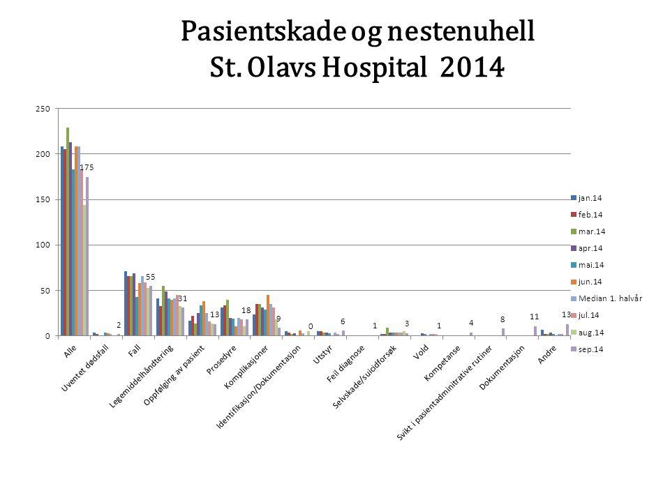 Pasientskade og nestenuhell St. Olavs Hospital 2014