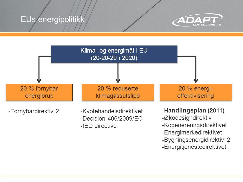 20 % fornybar energibruk 20 % energi- effektivisering 20 % energi- effektivisering 20 % reduserte klimagassutslipp -Fornybardirektiv 2-Kvotehandelsdir