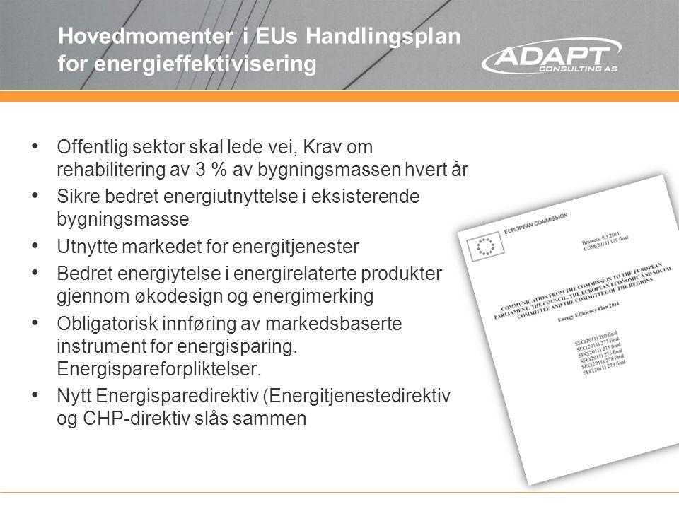 Hovedmomenter i EUs Handlingsplan for energieffektivisering Offentlig sektor skal lede vei, Krav om rehabilitering av 3 % av bygningsmassen hvert år S