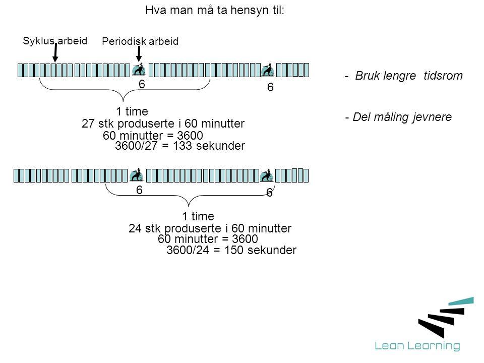 27 stk produserte i 60 minutter 60 minutter = 3600 3600/27 = 133 sekunder 1 time 6 6 24 stk produserte i 60 minutter 60 minutter = 3600 3600/24 = 150 sekunder 6 6 1 time Hva man må ta hensyn til: - Bruk lengre tidsrom Periodisk arbeid Syklus arbeid - Del måling jevnere
